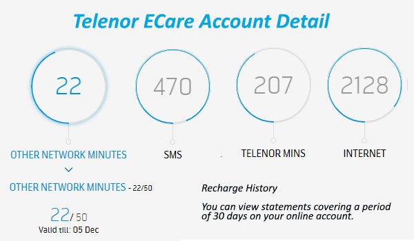 Telenor ECare Account Check Telenor Call History